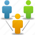 group, human, people, relationship, users icon
