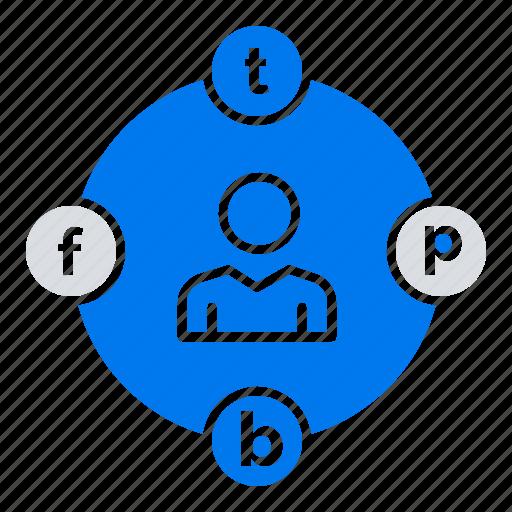 communication, distractions, media, procrastination, social icon