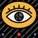 company, vision, kpi, indicators, analysis, emphasis, key