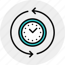 backup, clock, clockwise, counter, machine, time, wayback icon