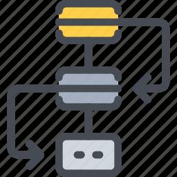 business, develop, development, plan, planning, workflow icon