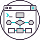 code, coding, development, flowchart, programming icon