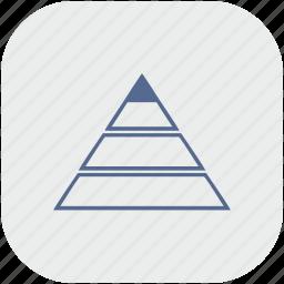 app, geometry, gray, layers, pyramid, triangle icon