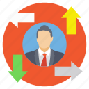 business concept, individual growth, individual interaction, personal development, self learning icon