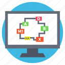 computer network, navigation, technology concept, web connections, web routing icon