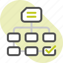 business, hierarchy, marketing, organization structure, project management, scheme, workflow
