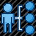 hierarchy, structure, erp, organization, order, organized, management
