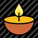 candle, fire, islam, light, muslim, ramadan icon