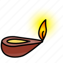 candle lantern, lantern, oil lamp, ramadan icon