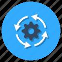 business management, devops, execution, performance, process flow, project management icon
