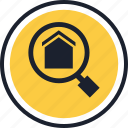 find, home, searh icon