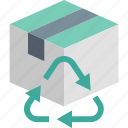 box, cardboard, ecology, environment, green, recycle, recycling icon