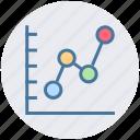 analytics, bars, finance, graph, reports, stabilization