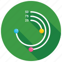 business graphic, combination chart, combo circle line chart, data visualization, jquery circle progress icon