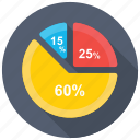 business infographic, dashboard, gauge chart, percentage graph, pie chart icon