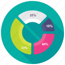 dashboard, gauge chart, infographic, percentage graph, pie chart icon