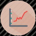 analytics, infographic, line chart, line graph, statistics