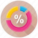 circular percentage chart, circle progress indicator, circle chart plugin, gauge chart, circular progress chart