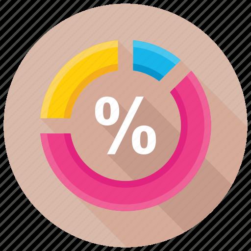 circle chart plugin, circle progress indicator, circular percentage chart, circular progress chart, gauge chart icon