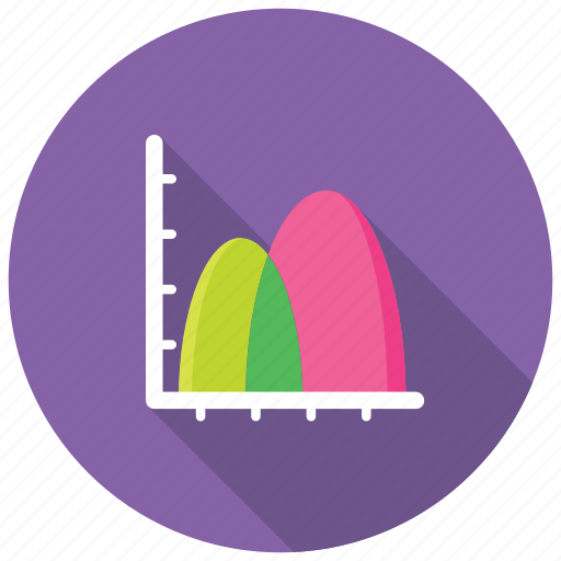 Business analytics, infographic data, bell curve graph, financial graph, statistic analysis icon