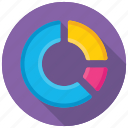 circle chart, dashboard, data analytics, data visualization, doughnut chart icon