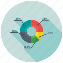 data analytics, doughnut chart, dashboard, data visualization, multi-level pie chart