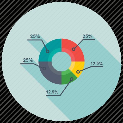 Data analytics, doughnut chart, dashboard, data visualization, multi-level pie chart icon