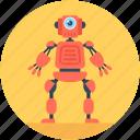 character robot, robotics, technology, humanoid robot, advanced technology