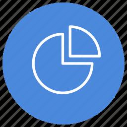 analytics, chart, circular, infographic, pie-chart, statistics, stats icon
