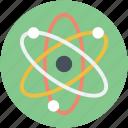 atom, molecule, nuclear, orbit, proton