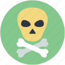 danger, dead, hazard, skull, toxic