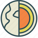 core, earth, geology, levels icon
