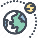astronomy, earth, moon, orbits, planets icon