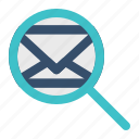 mail, message, scan, security