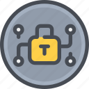 network, padlock, protection, secure, security icon
