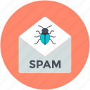 junk e-mail, junk mail, spam envelope, spam message, unwanted email