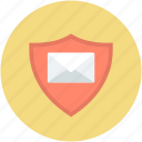 communication safety, digital security, email security, email shield, internet correspondence