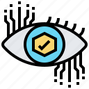 eye, identification, network, protection, scan
