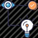 creativity, idea, idea visualization, marketing, seo, solution, vision icon