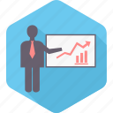 presentation, business, report, graph, chart, office