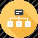 hierarchy, map, menu, navigation, network, site, sitemap