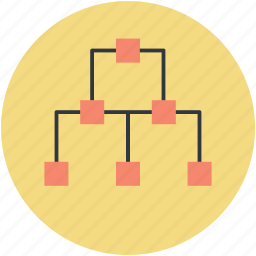 chart, hierarchy, pyramid, structure, topology icon