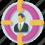 audience, customers, marketing, seo, target icon