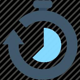 chronometer, countdown, processing, refresh, timer icon