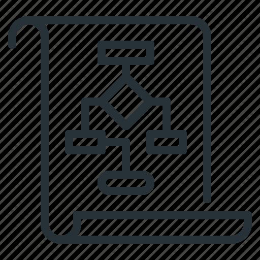 algorithm, scheme icon