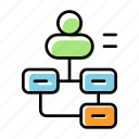 business, flow, management, marketing, seo, service, user flow icon