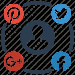 campaign, media, seo, social icon