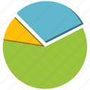 bar, chart, elements, graph, pie3d, visualization icon