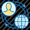 seo, internet, flow, user icon