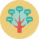 blogging, bubble, chat, comment, message, talk, tree icon